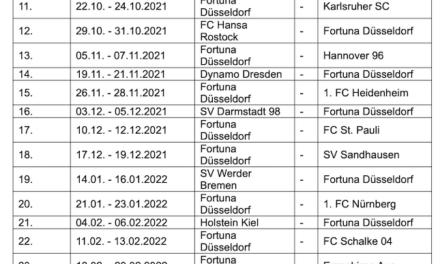 Fortuna startet in Sandhausen